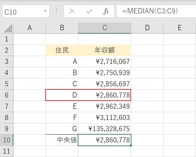 中央値の算出