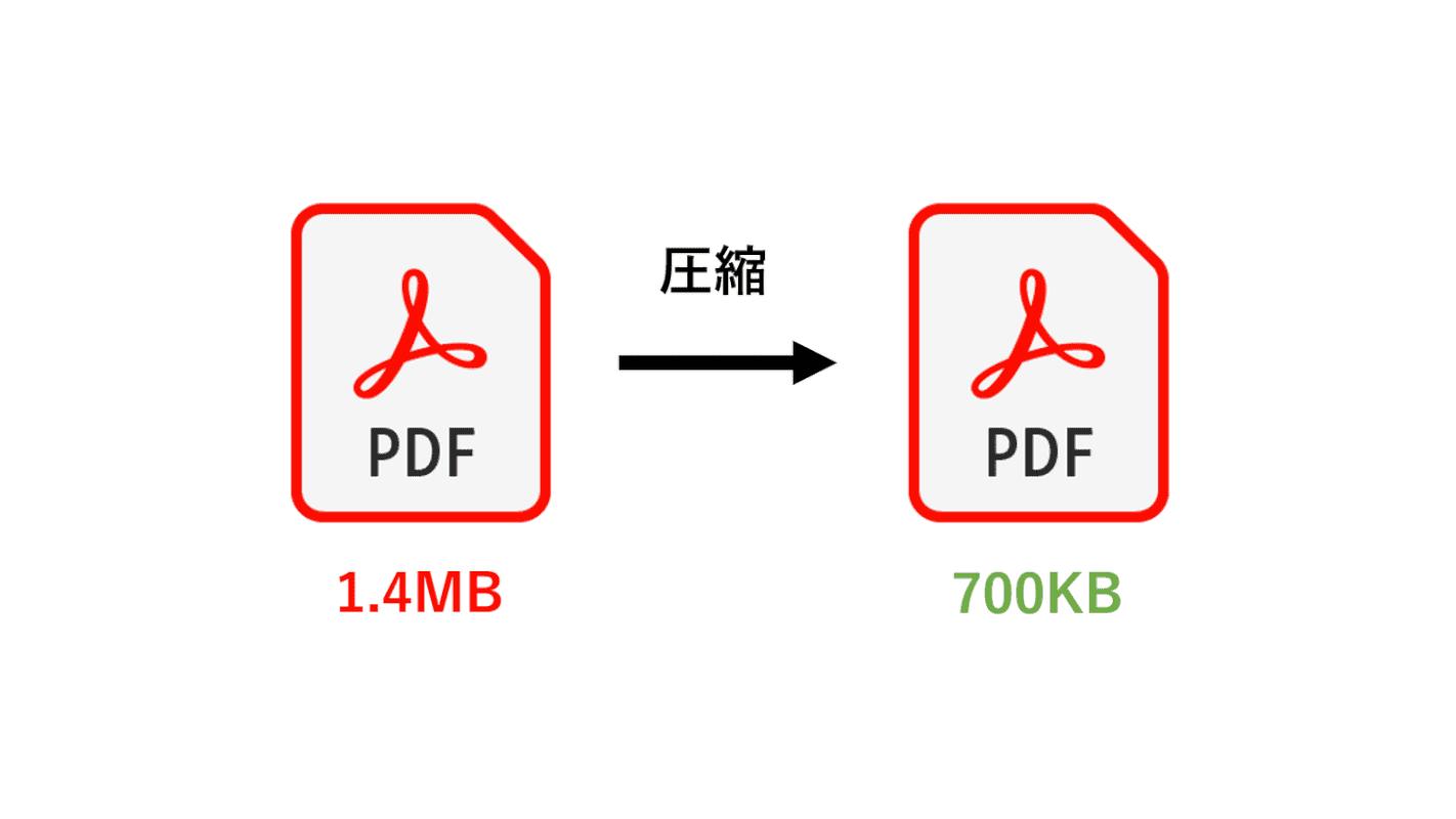 PDFの圧縮とは