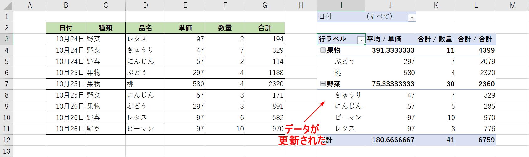ピボットテーブルのデータ更新