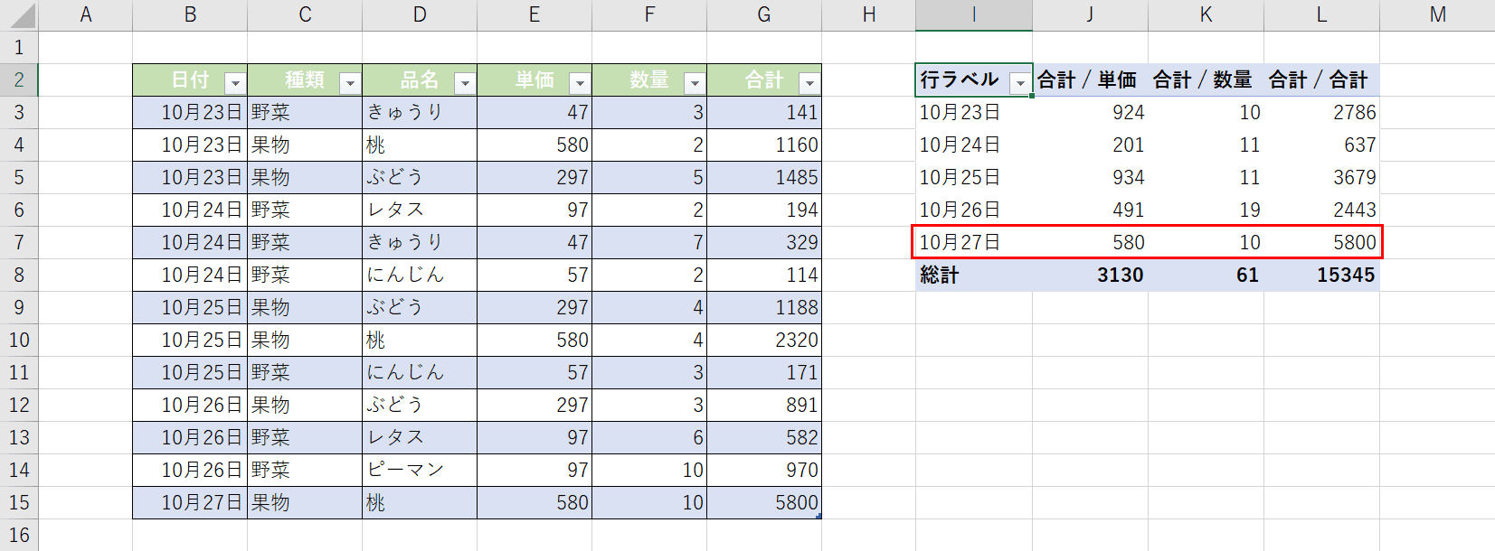 追加したデータの反映