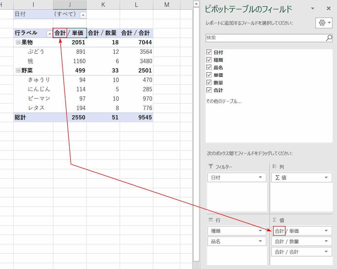データの個数に切り替える前