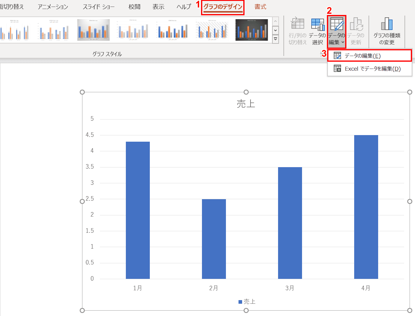 データの編集を選択