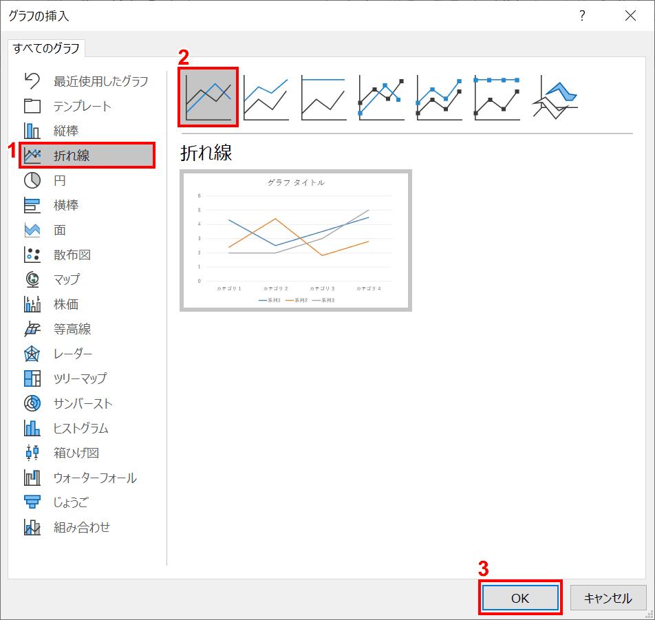折れ線グラフを選択
