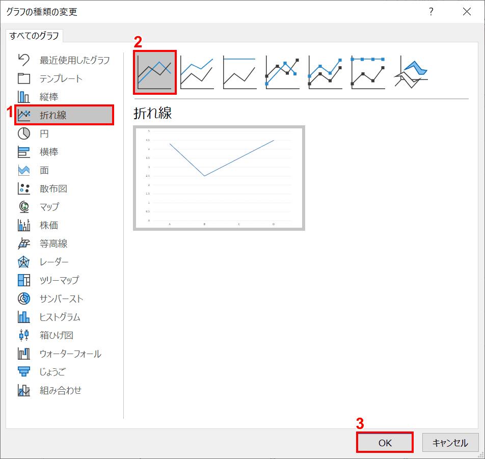 グラフの種類変更のダイアログボックス