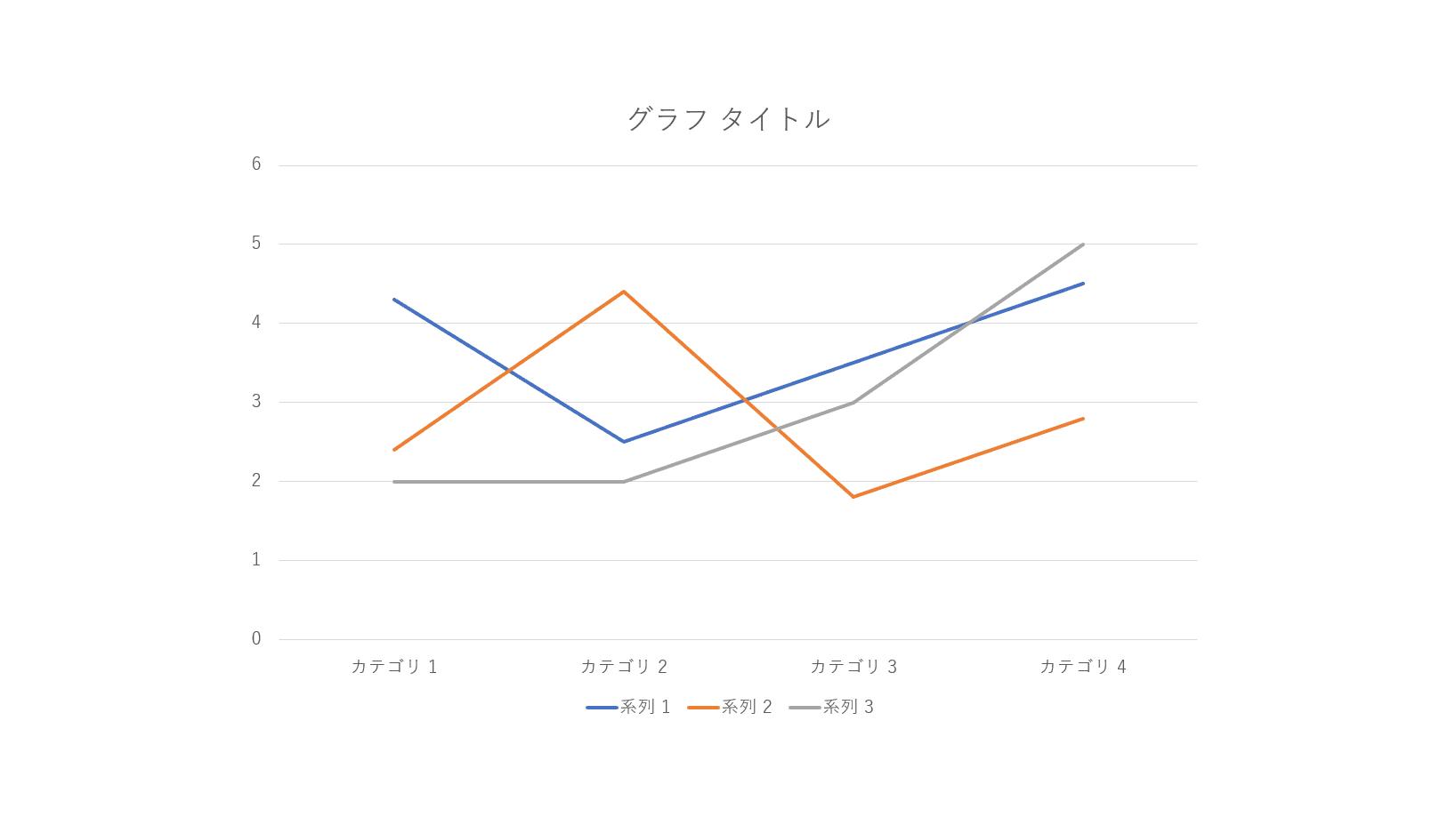 折れ線グラフ挿入