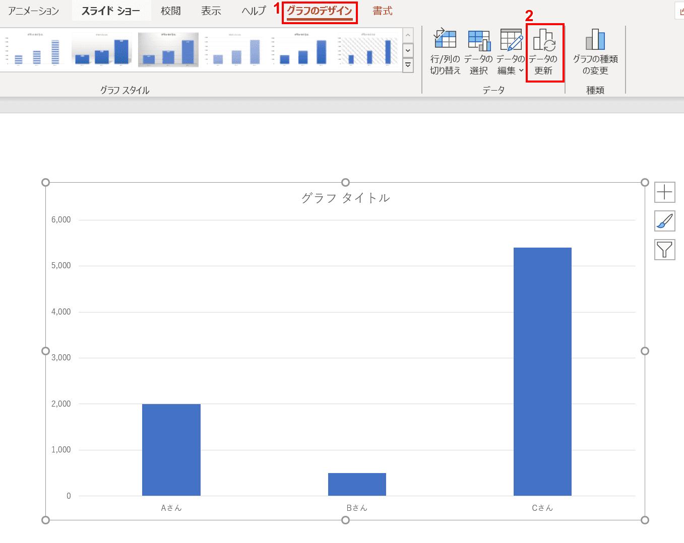 データを更新を選択