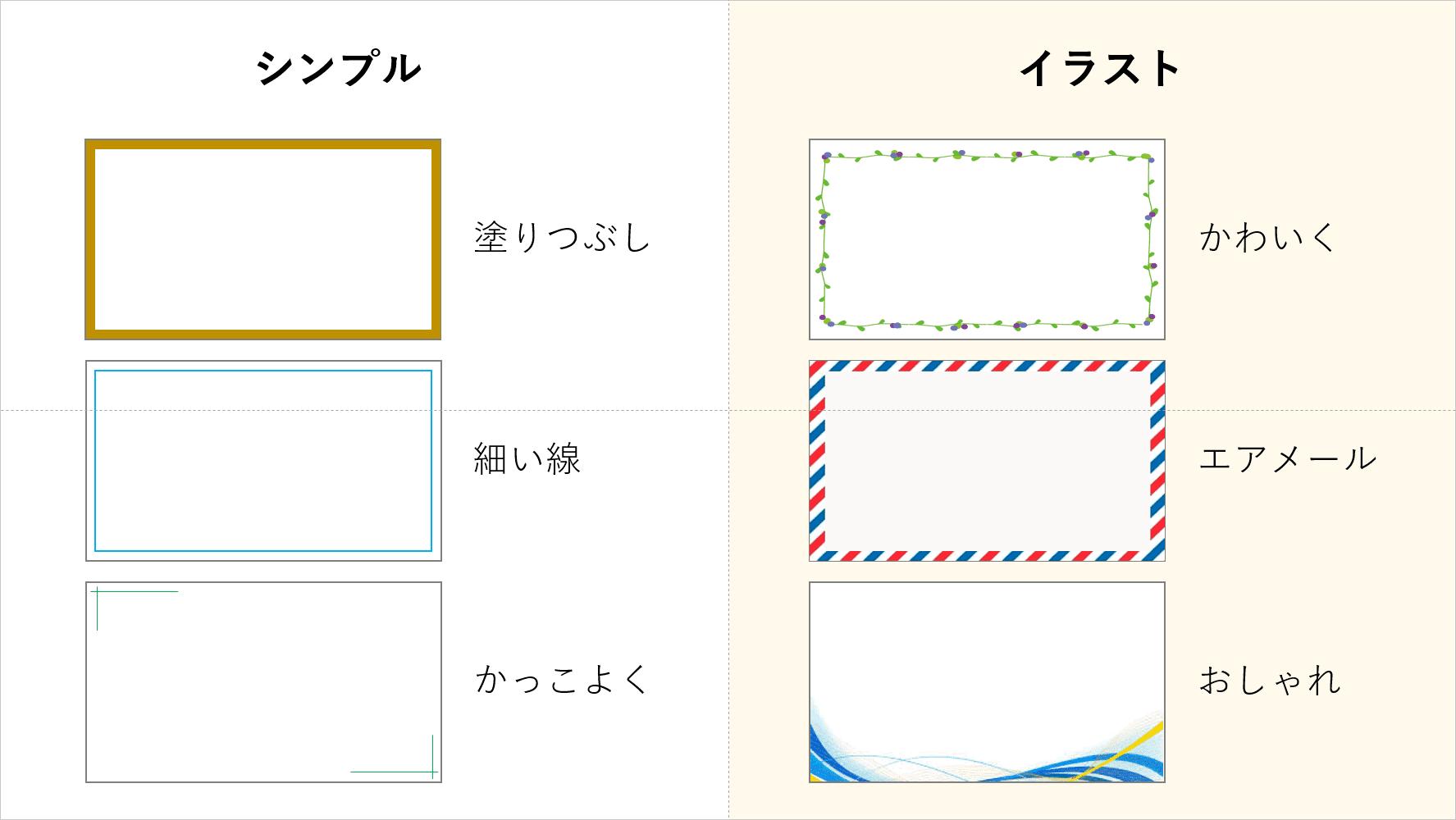 枠のデザイン