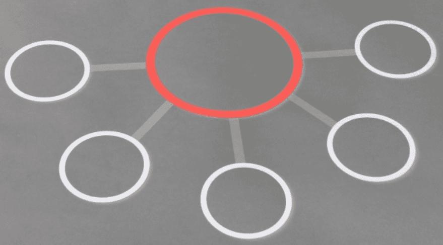 ネットワーク構成図のテンプレート