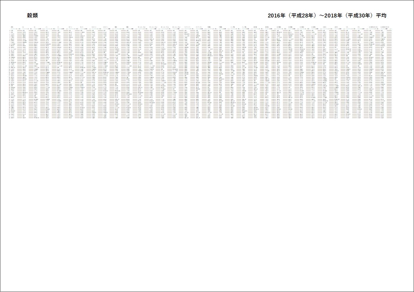 シートを1ページに印刷