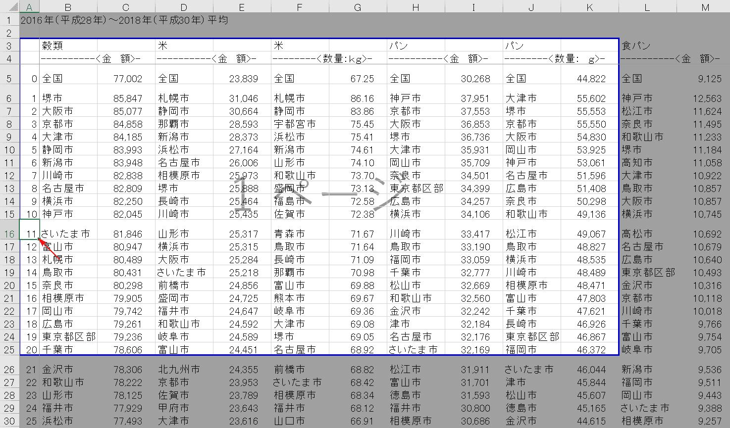 改ページの位置指定