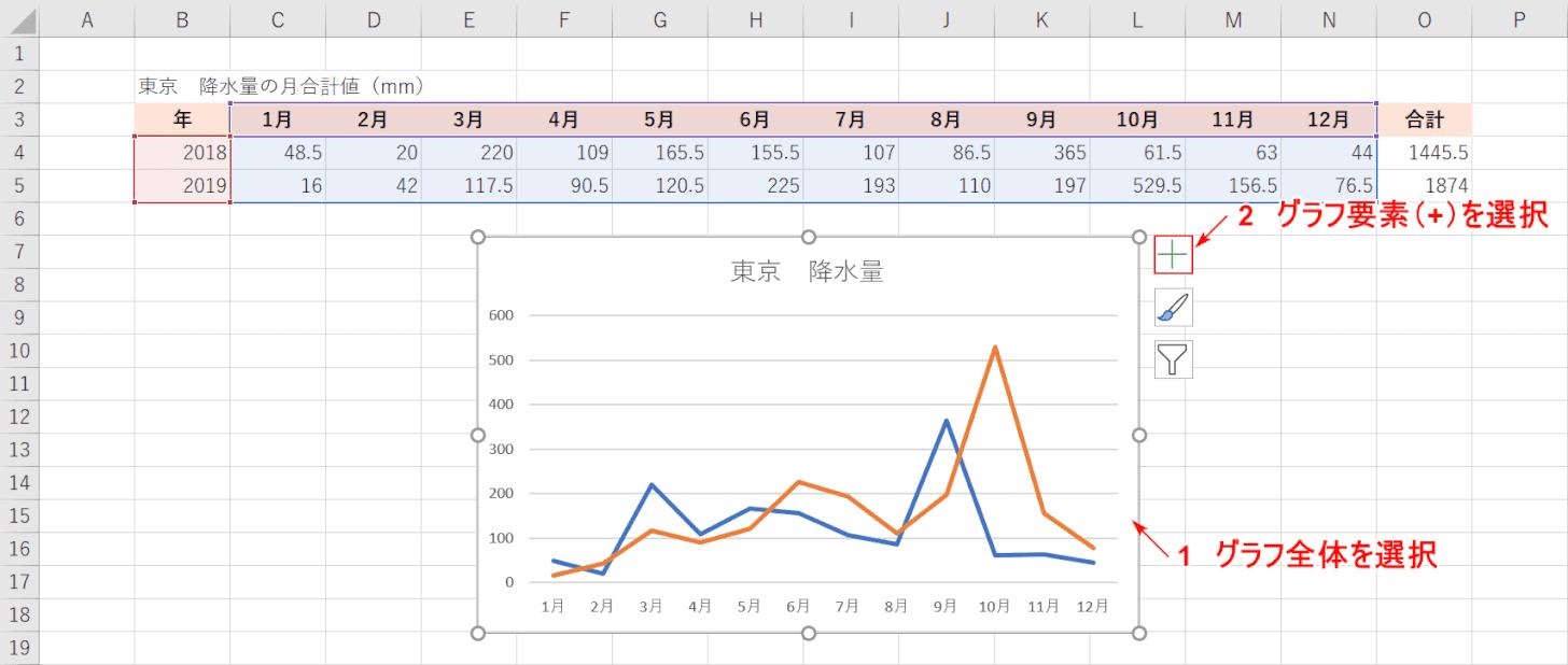 グラフ要素を押す