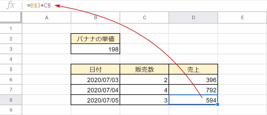 正しい計算結果