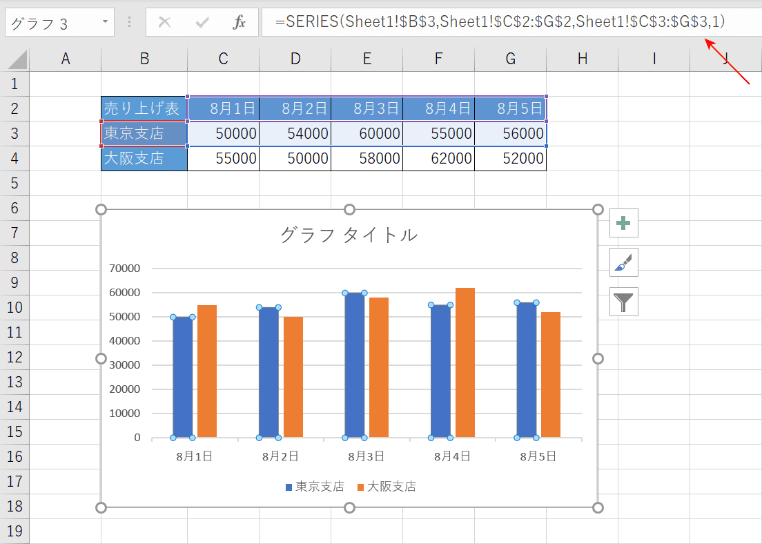 series関数の例