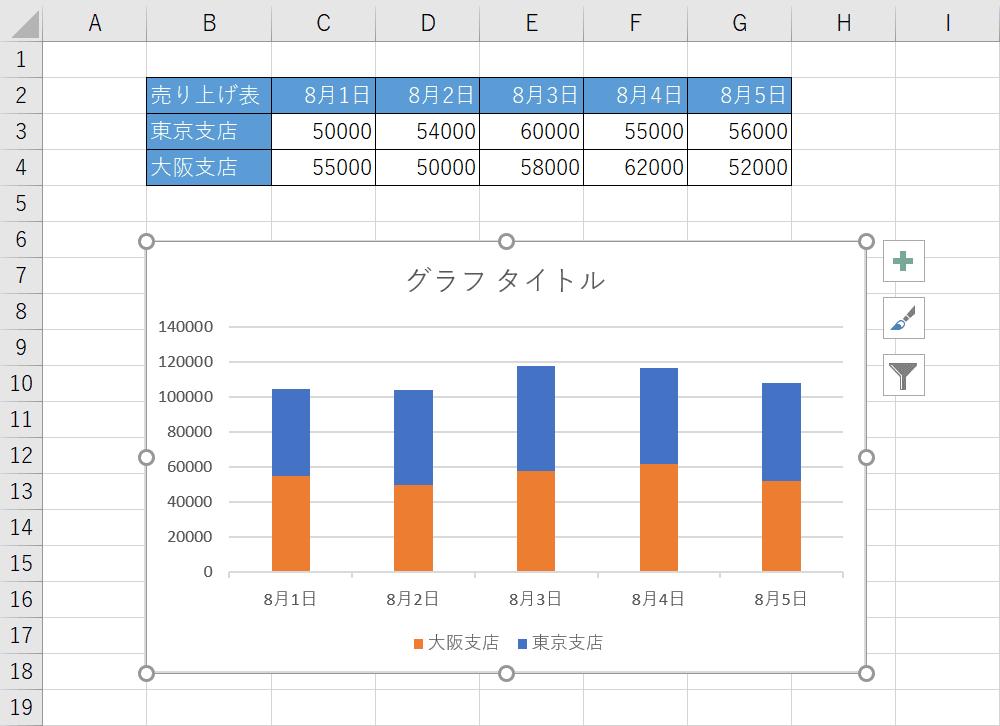 グラフの種類が変更される