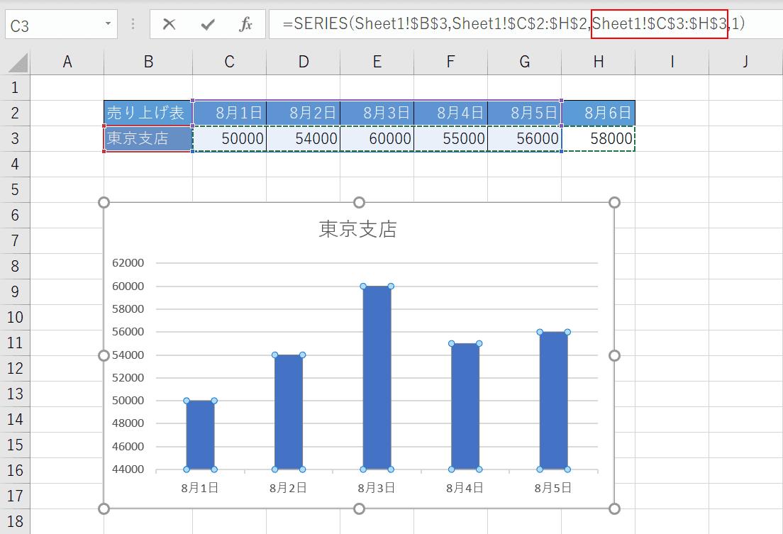 系列値の引数を変更する