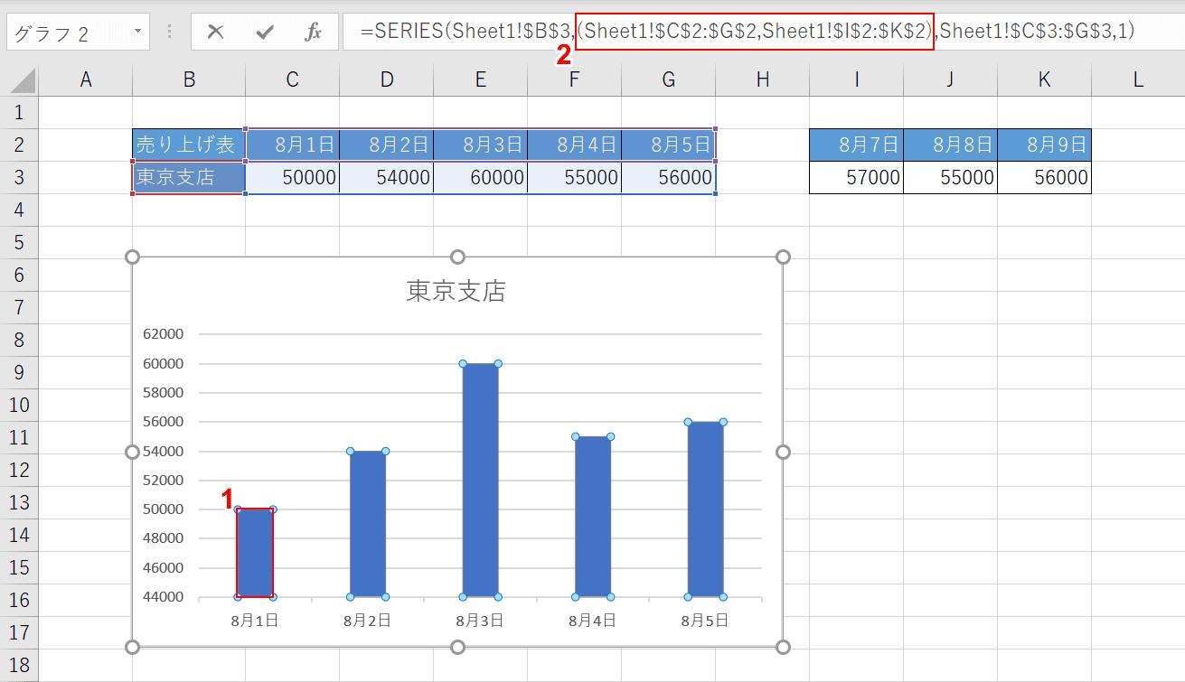 軸ラベルの引数を変更する