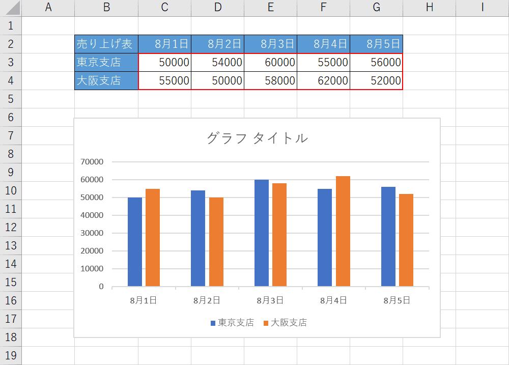 系列値の引数