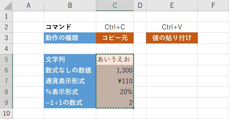 値のコピー
