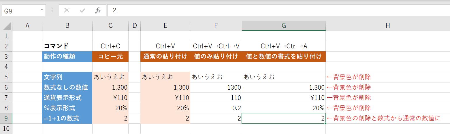 値と数値の書式を貼り付け