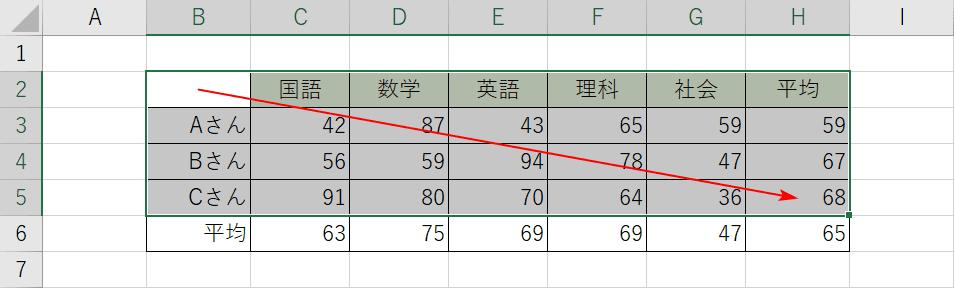 並び替えの範囲指定