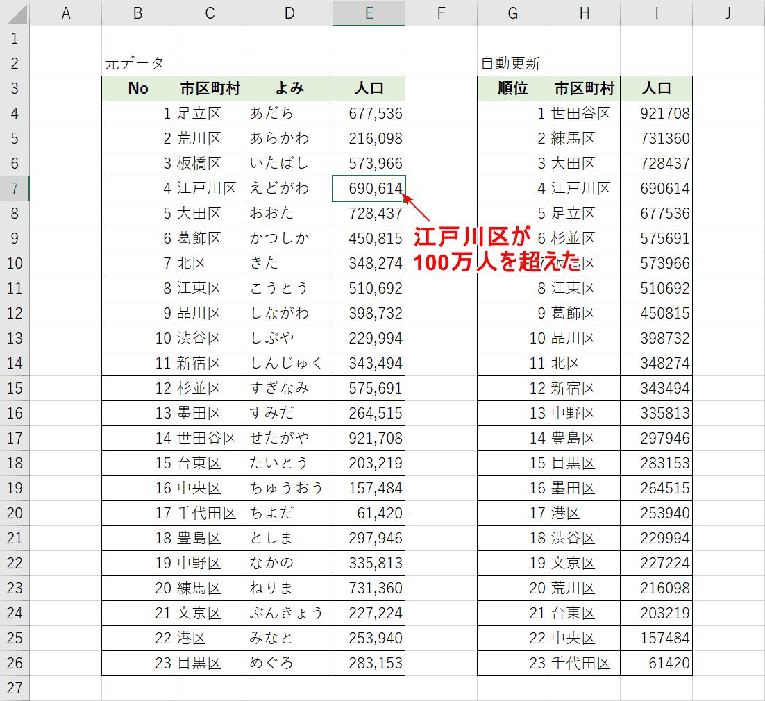元データの数値を変更