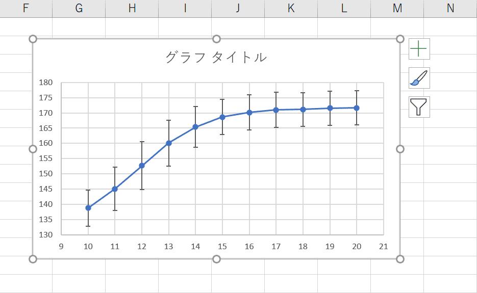 散布図のエラーバーの表示