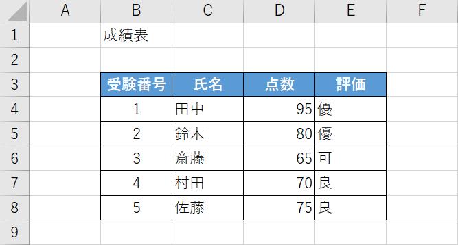 IFS関数の例