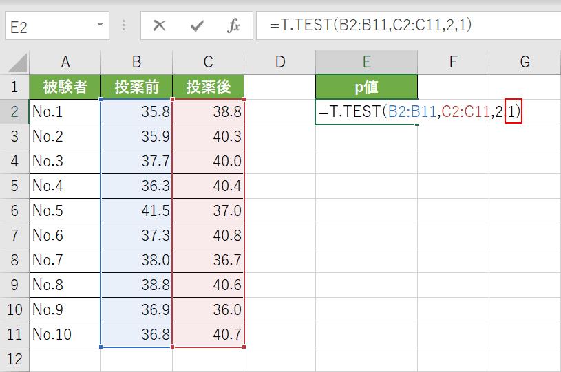 検定の種類