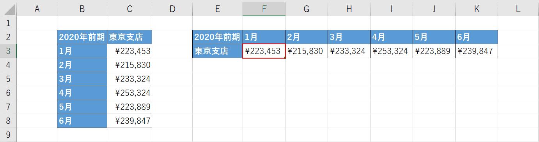 数値を削除