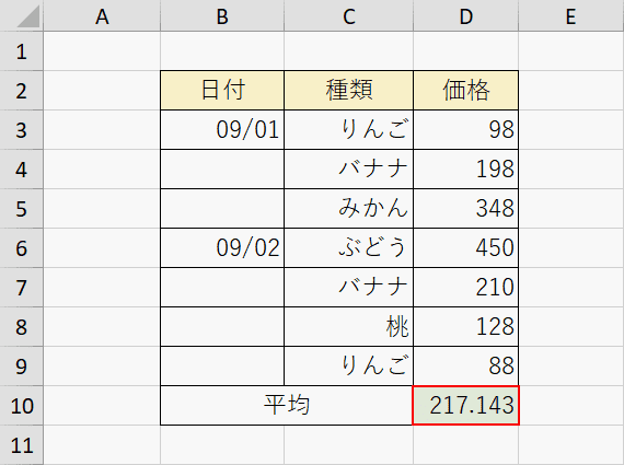 AVERAGE関数の計算結果
