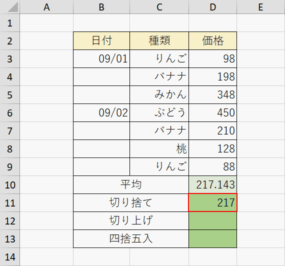 ROUNDDOWN関数の計算結果