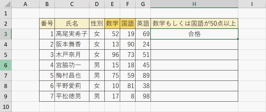 IF関数の適用結果