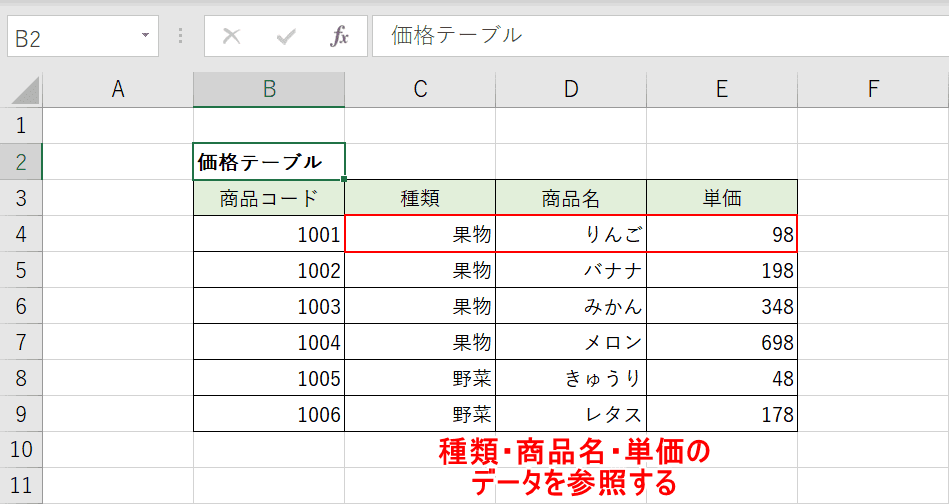 価格テーブルの参照