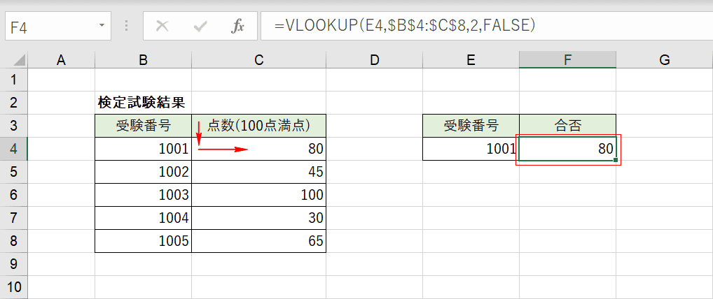 VLOOKUP関数の入力結果