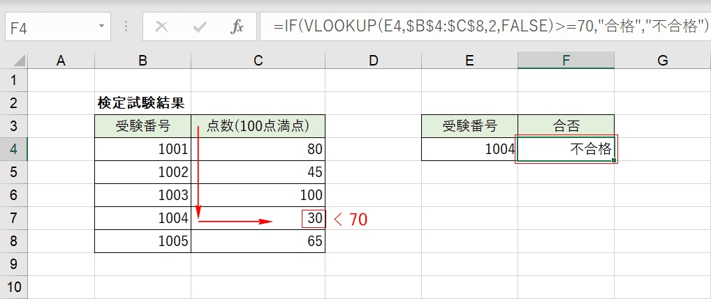 VLOOKUP関数とIF関数の入力結果