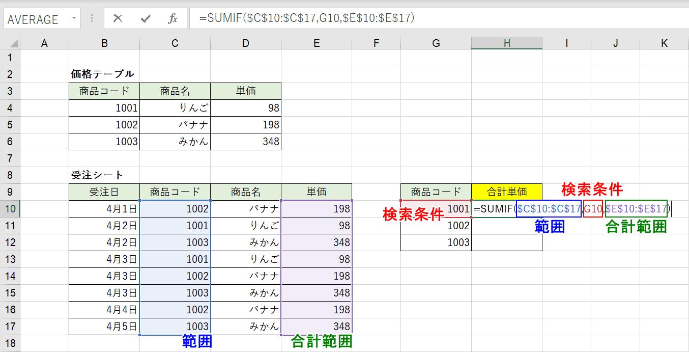 SUMIF関数の使い方