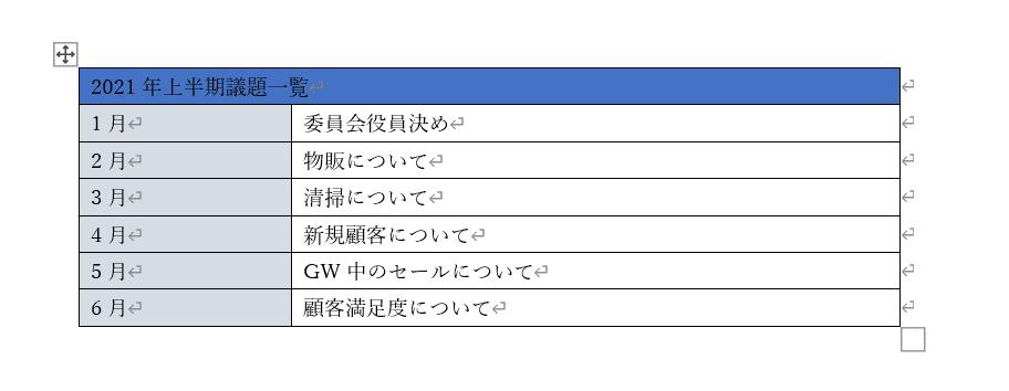 表の書式設定