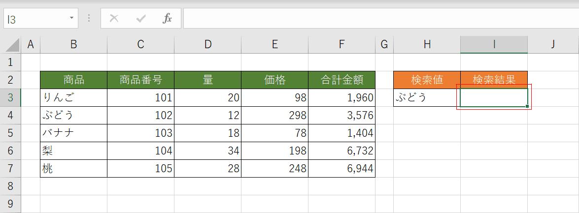 テーブルのデータ